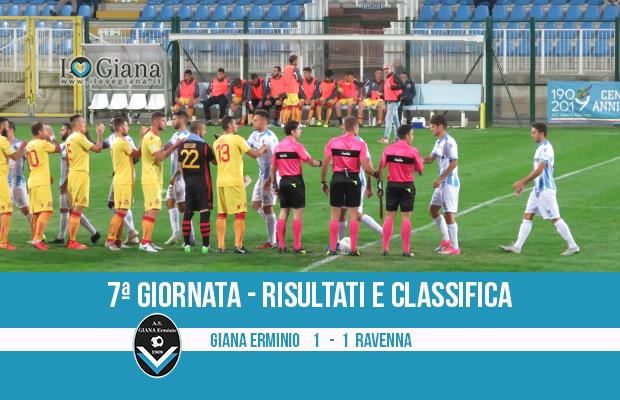 Giana Erminio Ravenna 1-1 risultati e classifica 7 giornata serie C girone B
